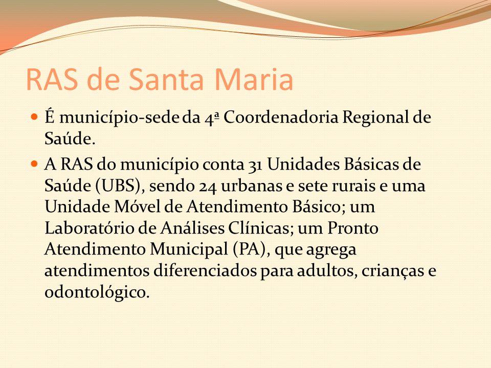 RAS de Santa Maria É município-sede da 4ª Coordenadoria Regional de Saúde.