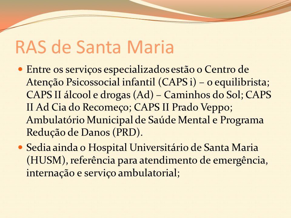 RAS de Santa Maria Entre os serviços especializados estão o Centro de Atenção Psicossocial infantil (CAPS i) – o equilibrista; CAPS II álcool e drogas