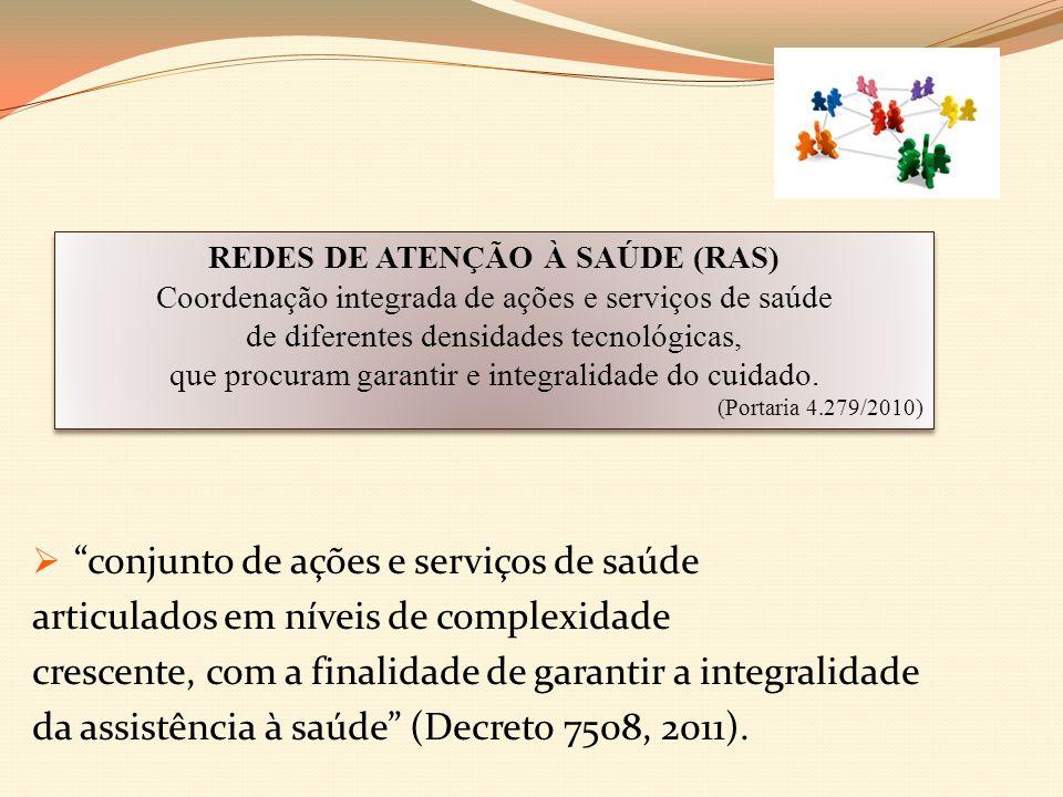 conjunto de ações e serviços de saúde articulados em níveis de complexidade crescente, com a finalidade de garantir a integralidade da assistência à saúde (Decreto 7508, 2011).