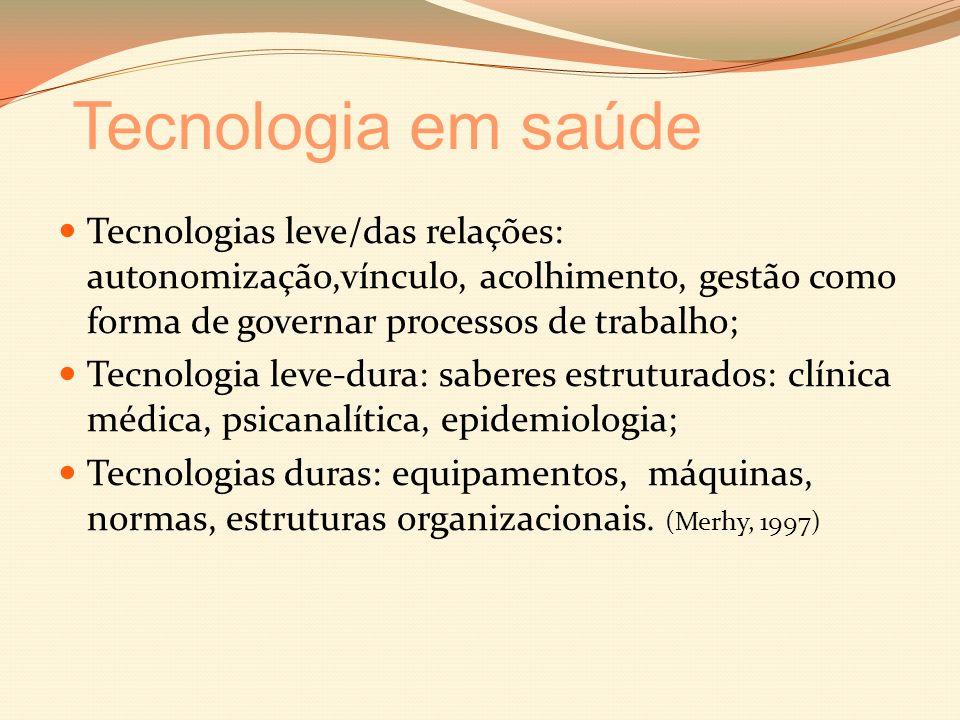 Tecnologia em saúde Tecnologias leve/das relações: autonomização,vínculo, acolhimento, gestão como forma de governar processos de trabalho; Tecnologia