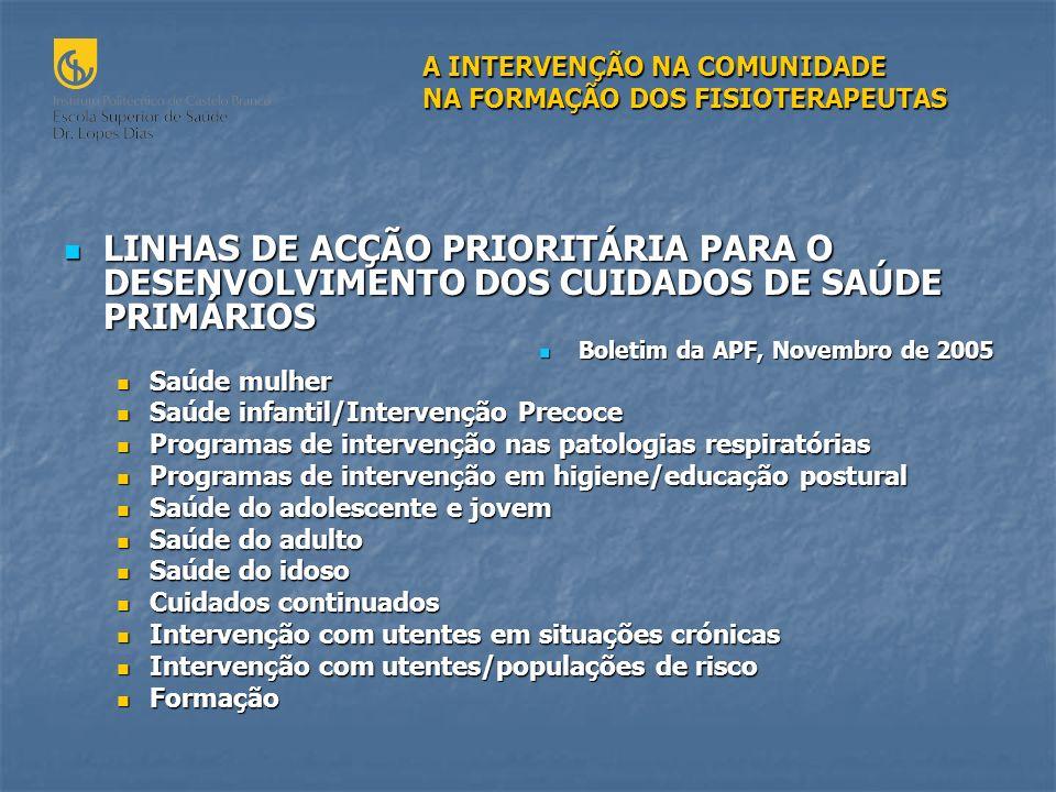 LINHAS DE ACÇÃO PRIORITÁRIA PARA O DESENVOLVIMENTO DOS CUIDADOS DE SAÚDE PRIMÁRIOS LINHAS DE ACÇÃO PRIORITÁRIA PARA O DESENVOLVIMENTO DOS CUIDADOS DE SAÚDE PRIMÁRIOS Boletim da APF, Novembro de 2005 Boletim da APF, Novembro de 2005 Saúde mulher Saúde mulher Saúde infantil/Intervenção Precoce Saúde infantil/Intervenção Precoce Programas de intervenção nas patologias respiratórias Programas de intervenção nas patologias respiratórias Programas de intervenção em higiene/educação postural Programas de intervenção em higiene/educação postural Saúde do adolescente e jovem Saúde do adolescente e jovem Saúde do adulto Saúde do adulto Saúde do idoso Saúde do idoso Cuidados continuados Cuidados continuados Intervenção com utentes em situações crónicas Intervenção com utentes em situações crónicas Intervenção com utentes/populações de risco Intervenção com utentes/populações de risco Formação Formação A INTERVENÇÃO NA COMUNIDADE NA FORMAÇÃO DOS FISIOTERAPEUTAS