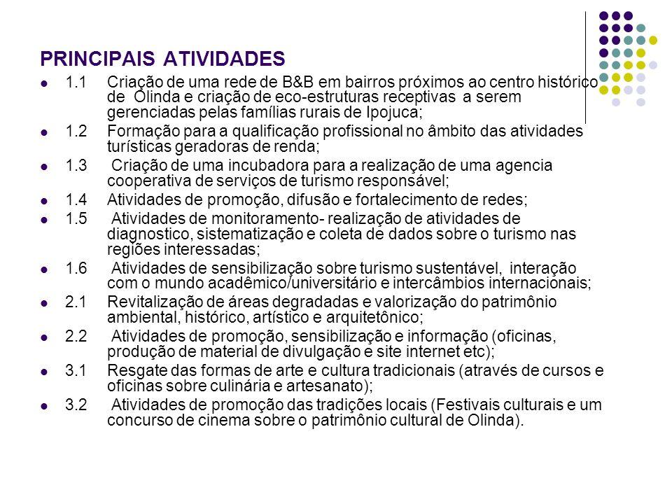 PRINCIPAIS ATIVIDADES 1.1Criação de uma rede de B&B em bairros próximos ao centro histórico de Olinda e criação de eco-estruturas receptivas a serem gerenciadas pelas famílias rurais de Ipojuca; 1.2Formação para a qualificação profissional no âmbito das atividades turísticas geradoras de renda; 1.3 Criação de uma incubadora para a realização de uma agencia cooperativa de serviços de turismo responsável; 1.4Atividades de promoção, difusão e fortalecimento de redes; 1.5 Atividades de monitoramento- realização de atividades de diagnostico, sistematização e coleta de dados sobre o turismo nas regiões interessadas; 1.6 Atividades de sensibilização sobre turismo sustentável, interação com o mundo acadêmico/universitário e intercâmbios internacionais; 2.1Revitalização de áreas degradadas e valorização do patrimônio ambiental, histórico, artístico e arquitetônico; 2.2 Atividades de promoção, sensibilização e informação (oficinas, produção de material de divulgação e site internet etc); 3.1Resgate das formas de arte e cultura tradicionais (através de cursos e oficinas sobre culinária e artesanato); 3.2 Atividades de promoção das tradições locais (Festivais culturais e um concurso de cinema sobre o patrimônio cultural de Olinda).