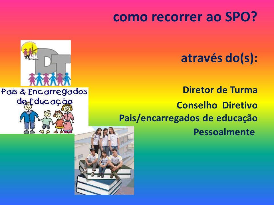 como recorrer ao SPO? através do(s): Diretor de Turma Conselho Diretivo Pais/encarregados de educação Pessoalmente