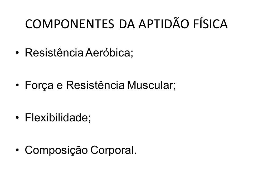 COMPONENTES DA APTIDÃO FÍSICA Resistência Aeróbica; Força e Resistência Muscular; Flexibilidade; Composição Corporal.