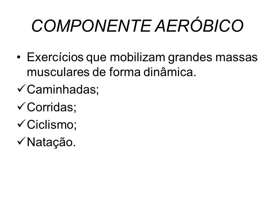 COMPONENTE AERÓBICO Exercícios que mobilizam grandes massas musculares de forma dinâmica. Caminhadas; Corridas; Ciclismo; Natação.