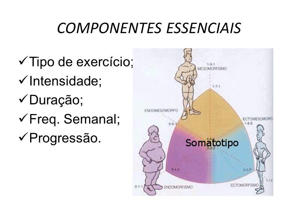 COMPONENTES ESSENCIAIS Tipo de exercício; Intensidade; Duração; Freq. Semanal; Progressão.