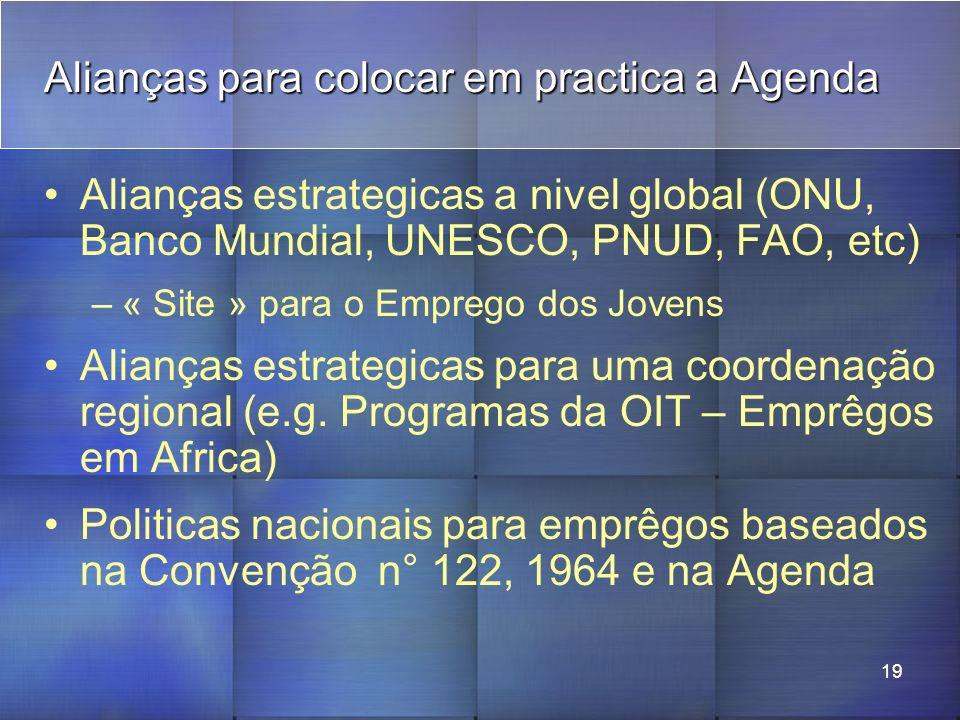 19 Alianças para colocar em practica a Agenda Alianças estrategicas a nivel global (ONU, Banco Mundial, UNESCO, PNUD, FAO, etc) –« Site » para o Emprego dos Jovens Alianças estrategicas para uma coordenação regional (e.g.