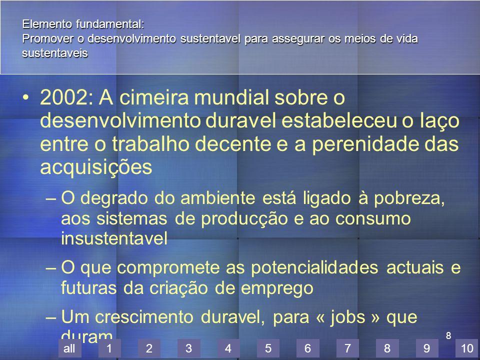 8 Elemento fundamental: Promover o desenvolvimento sustentavel para assegurar os meios de vida sustentaveis 2002: A cimeira mundial sobre o desenvolvimento duravel estabeleceu o laço entre o trabalho decente e a perenidade das acquisições –O degrado do ambiente está ligado à pobreza, aos sistemas de producção e ao consumo insustentavel –O que compromete as potencialidades actuais e futuras da criação de emprego –Um crescimento duravel, para « jobs » que duram all12345678910