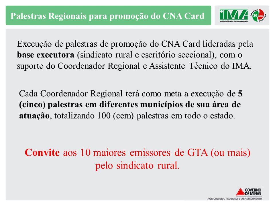 Palestras Regionais para promoção do CNA Card Execução de palestras de promoção do CNA Card lideradas pela base executora (sindicato rural e escritóri