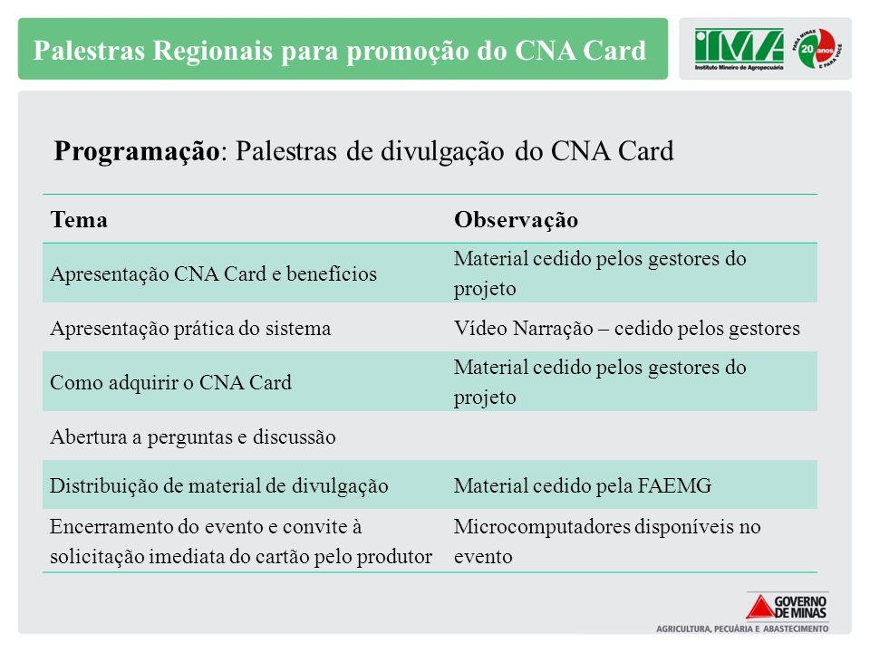 Palestras Regionais para promoção do CNA Card TemaObservação Apresentação CNA Card e benefícios Material cedido pelos gestores do projeto Apresentação
