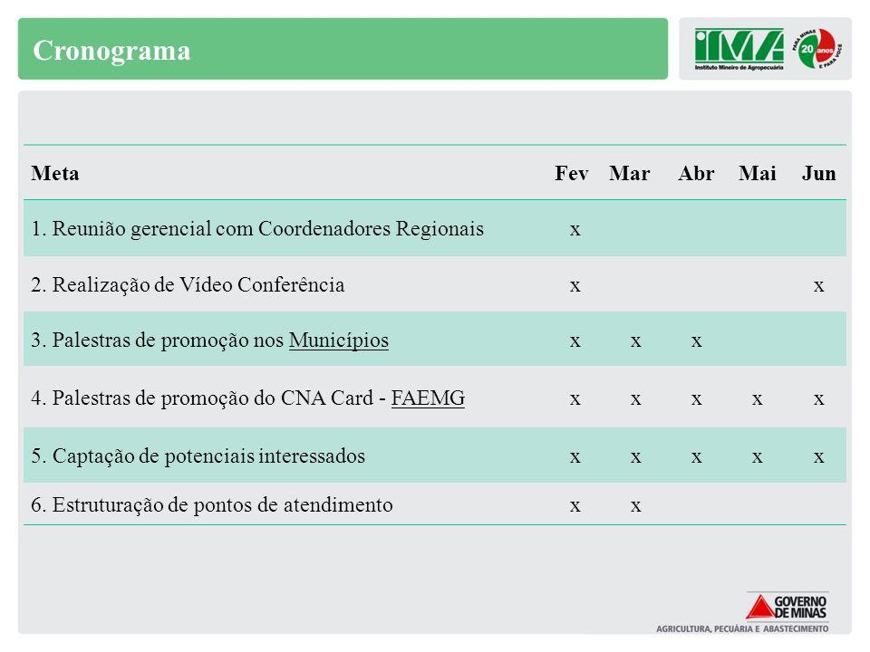 Cronograma MetaFevMarAbrMaiJun 1. Reunião gerencial com Coordenadores Regionaisx 2. Realização de Vídeo Conferênciax x 3. Palestras de promoção nos Mu
