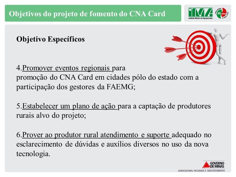 Objetivo Específicos 4.Promover eventos regionais para promoção do CNA Card em cidades pólo do estado com a participação dos gestores da FAEMG; 5.Esta