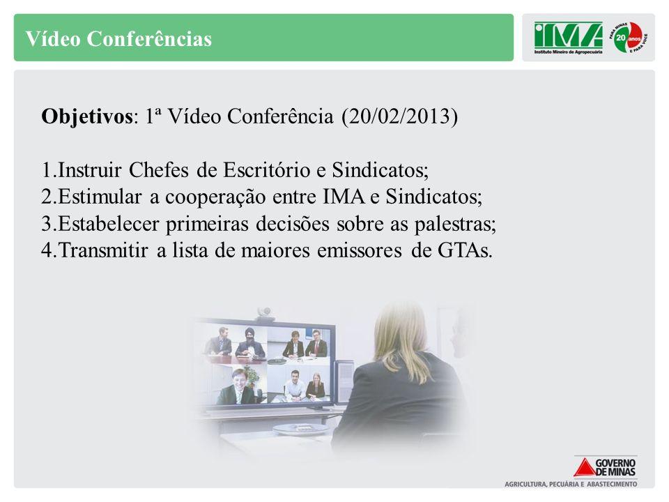 Vídeo Conferências Objetivos: 1ª Vídeo Conferência (20/02/2013) 1.Instruir Chefes de Escritório e Sindicatos; 2.Estimular a cooperação entre IMA e Sin