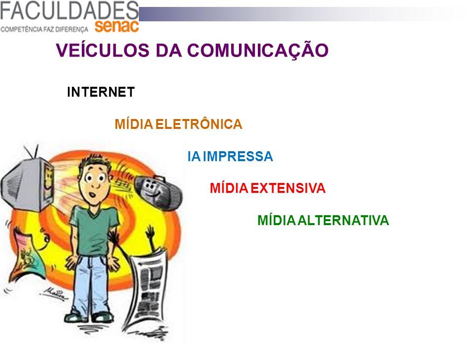 VEÍCULOS DA COMUNICAÇÃO INTERNET MÍDIA ELETRÔNICA MÍDIA IMPRESSA MÍDIA EXTENSIVA MÍDIA ALTERNATIVA