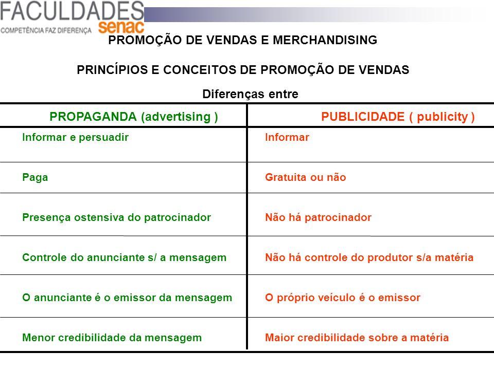 PROMOÇÃO DE VENDAS E MERCHANDISING PRINCÍPIOS E CONCEITOS DE PROMOÇÃO DE VENDAS Diferenças entre PROPAGANDA (advertising ) PUBLICIDADE ( publicity ) I
