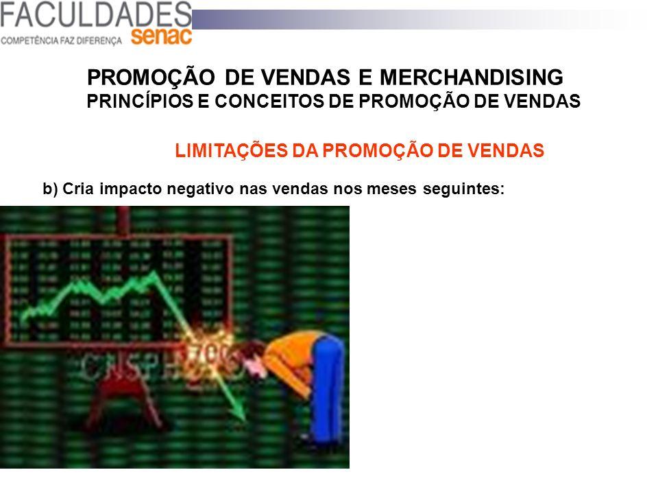 b) Cria impacto negativo nas vendas nos meses seguintes: PROMOÇÃO DE VENDAS E MERCHANDISING PRINCÍPIOS E CONCEITOS DE PROMOÇÃO DE VENDAS LIMITAÇÕES DA