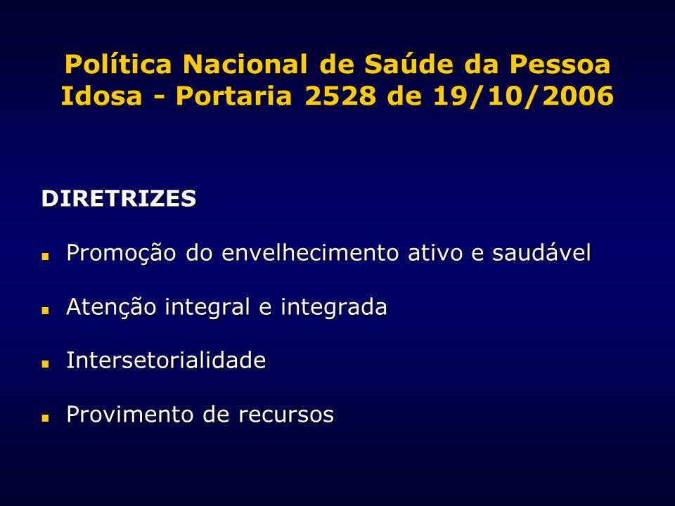 Política Nacional de Saúde da Pessoa Idosa - Portaria 2528 de 19/10/2006 DIRETRIZES Promoção do envelhecimento ativo e saudável Promoção do envelhecim