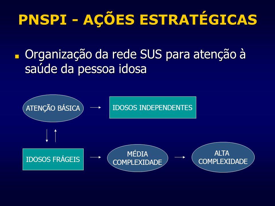 Organização da rede SUS para atenção à saúde da pessoa idosa Organização da rede SUS para atenção à saúde da pessoa idosa ATENÇÃO BÁSICA MÉDIA COMPLEX