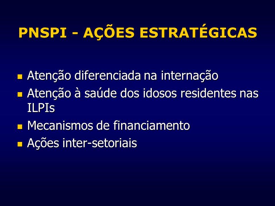 PNSPI - AÇÕES ESTRATÉGICAS Atenção diferenciada na internação Atenção diferenciada na internação Atenção à saúde dos idosos residentes nas ILPIs Atenç