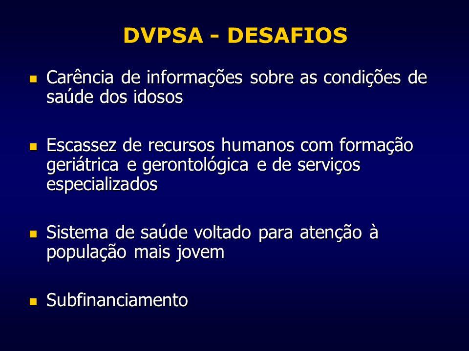 DVPSA - DESAFIOS Carência de informações sobre as condições de saúde dos idosos Carência de informações sobre as condições de saúde dos idosos Escasse