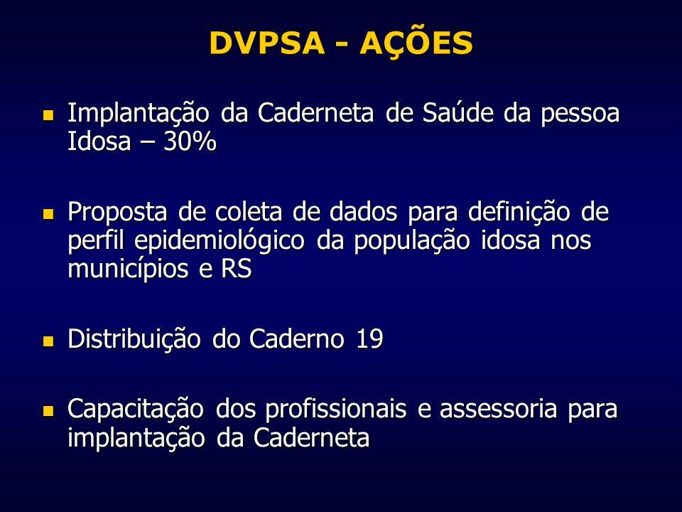 DVPSA - AÇÕES Implantação da Caderneta de Saúde da pessoa Idosa – 30% Implantação da Caderneta de Saúde da pessoa Idosa – 30% Proposta de coleta de da