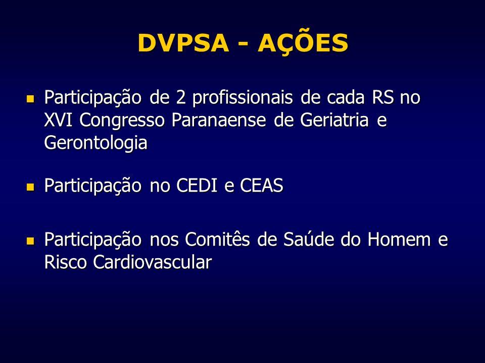 DVPSA - AÇÕES Participação de 2 profissionais de cada RS no XVI Congresso Paranaense de Geriatria e Gerontologia Participação de 2 profissionais de ca