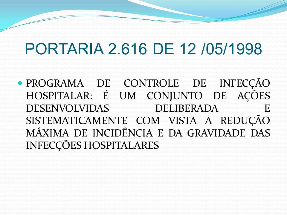 PORTARIA 2.616 DE 12 /05/1998 PROGRAMA DE CONTROLE DE INFECÇÃO HOSPITALAR: É UM CONJUNTO DE AÇÕES DESENVOLVIDAS DELIBERADA E SISTEMATICAMENTE COM VIST