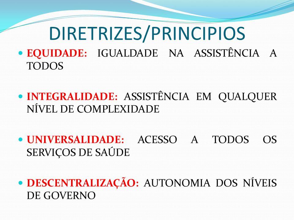 DIRETRIZES/PRINCIPIOS EQUIDADE: IGUALDADE NA ASSISTÊNCIA A TODOS INTEGRALIDADE: ASSISTÊNCIA EM QUALQUER NÍVEL DE COMPLEXIDADE UNIVERSALIDADE: ACESSO A TODOS OS SERVIÇOS DE SAÚDE DESCENTRALIZAÇÃO: AUTONOMIA DOS NÍVEIS DE GOVERNO