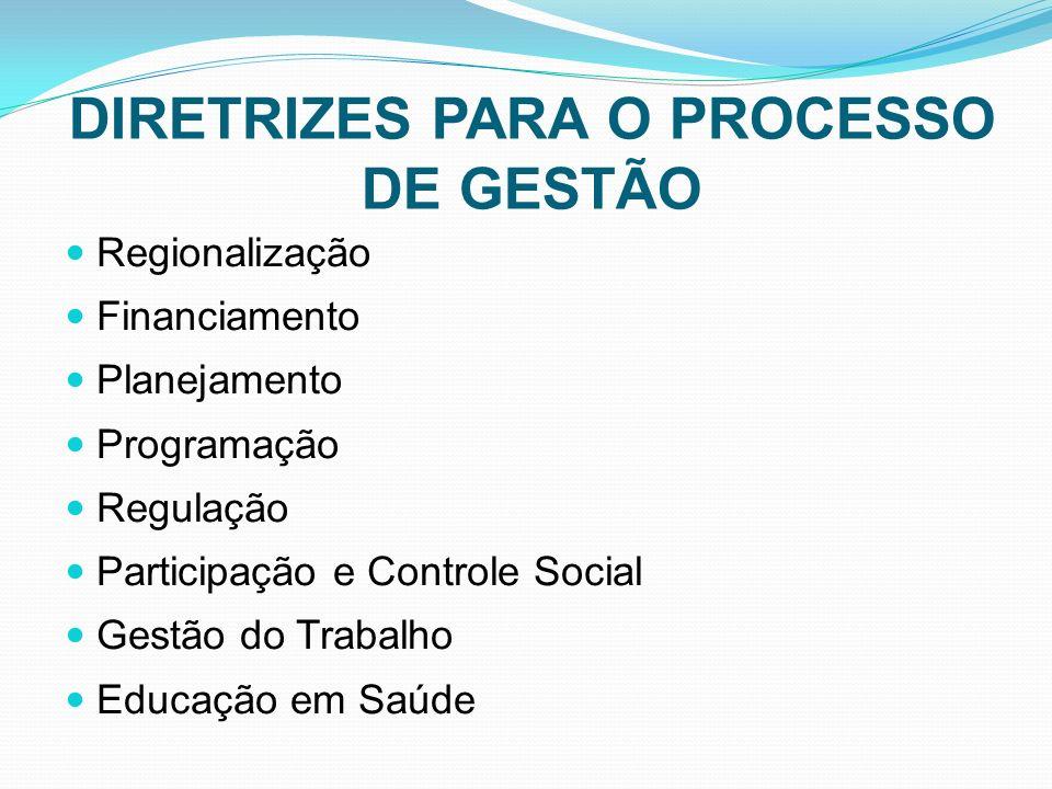 DIRETRIZES PARA O PROCESSO DE GESTÃO Regionalização Financiamento Planejamento Programação Regulação Participação e Controle Social Gestão do Trabalho Educação em Saúde