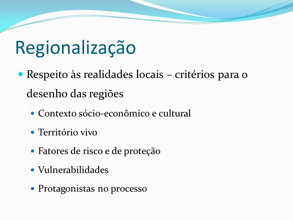 Regionalização Respeito às realidades locais – critérios para o desenho das regiões Contexto sócio-econômico e cultural Território vivo Fatores de risco e de proteção Vulnerabilidades Protagonistas no processo