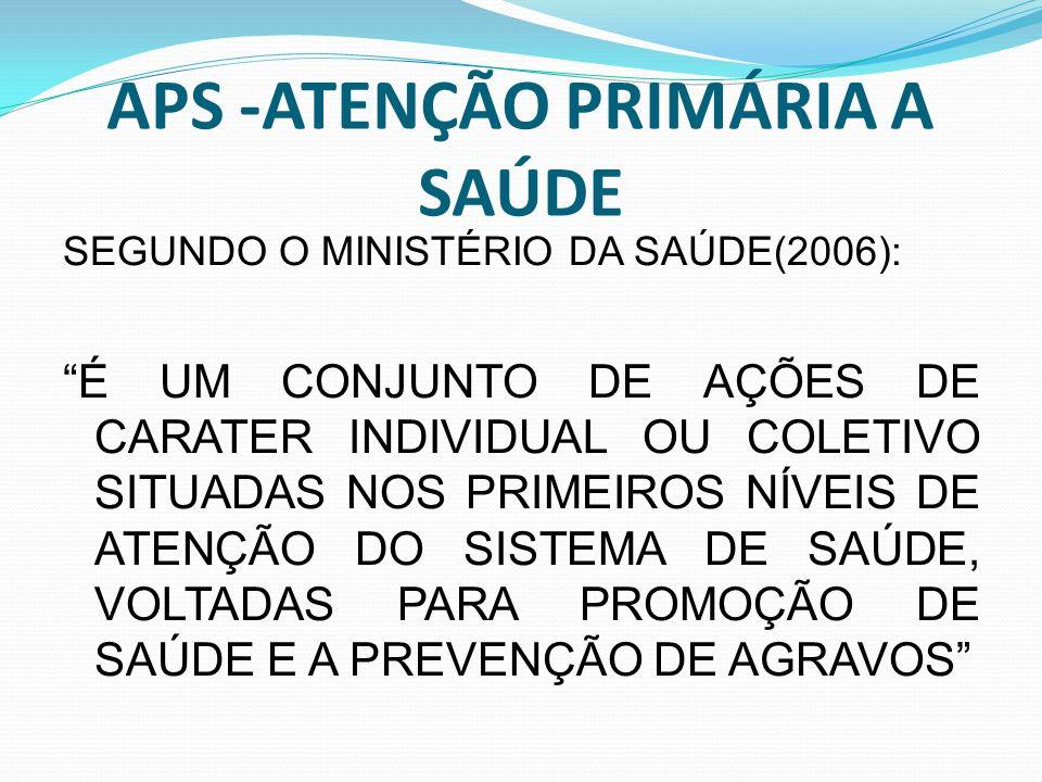 APS -ATENÇÃO PRIMÁRIA A SAÚDE SEGUNDO O MINISTÉRIO DA SAÚDE(2006): É UM CONJUNTO DE AÇÕES DE CARATER INDIVIDUAL OU COLETIVO SITUADAS NOS PRIMEIROS NÍV