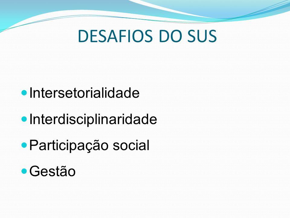 DESAFIOS DO SUS Intersetorialidade Interdisciplinaridade Participação social Gestão