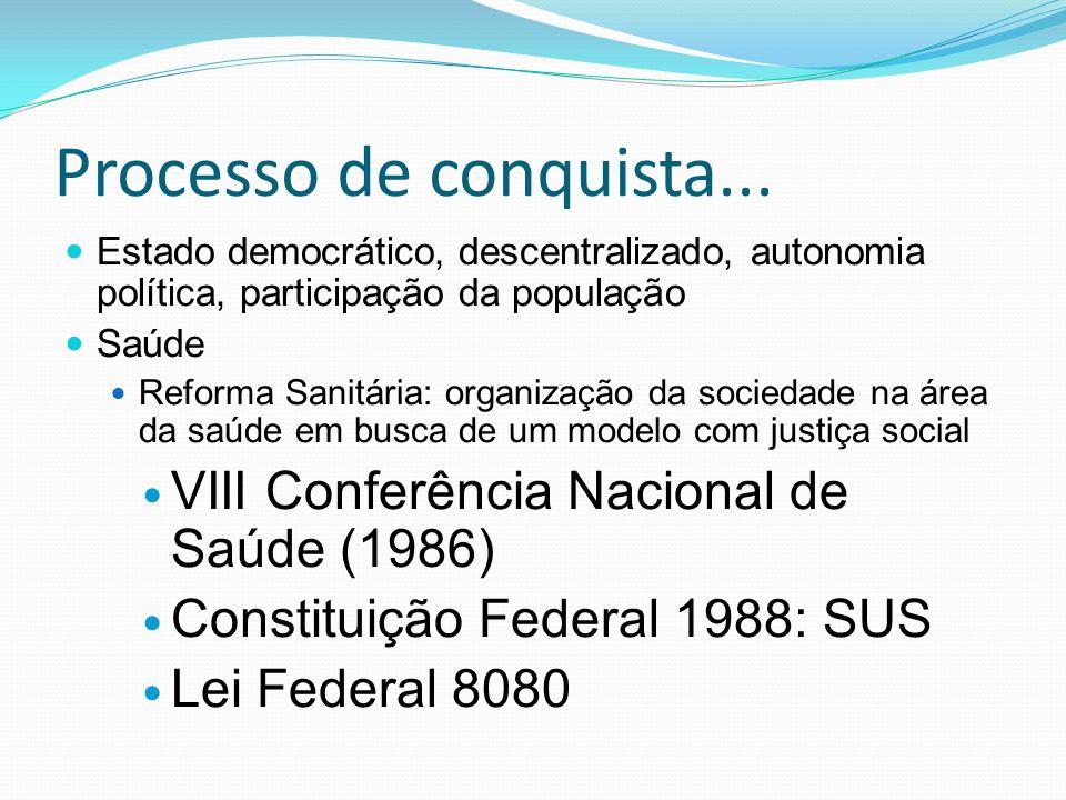 Processo de conquista... Estado democrático, descentralizado, autonomia política, participação da população Saúde Reforma Sanitária: organização da so