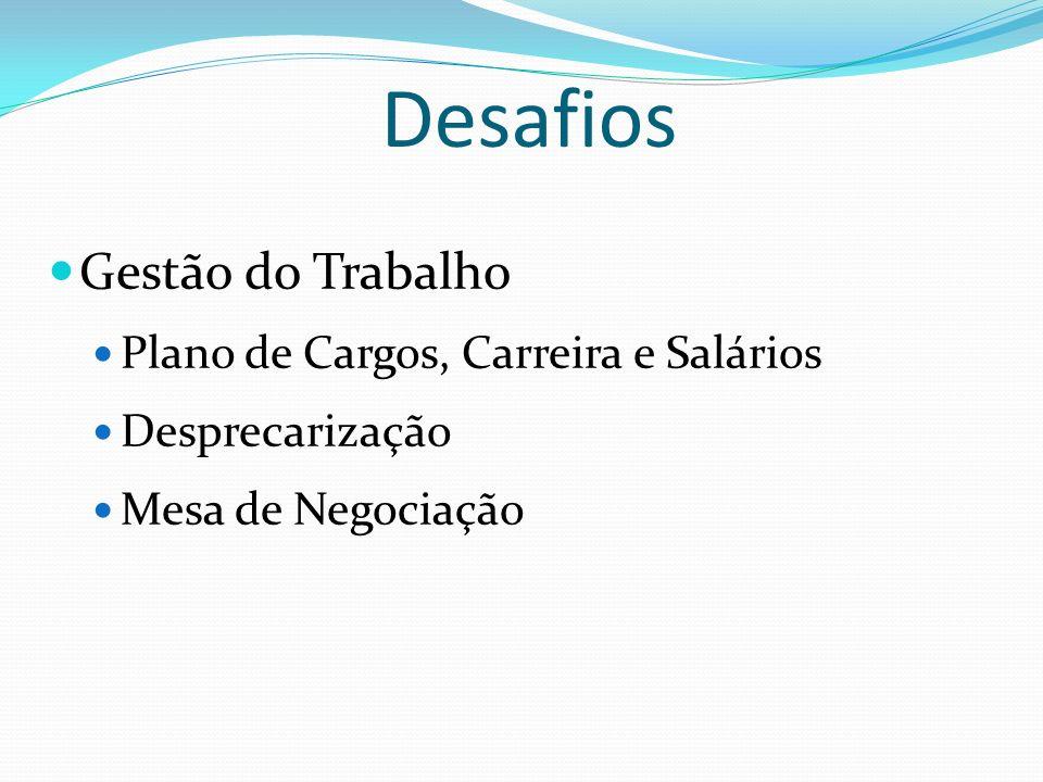 Desafios Gestão do Trabalho Plano de Cargos, Carreira e Salários Desprecarização Mesa de Negociação