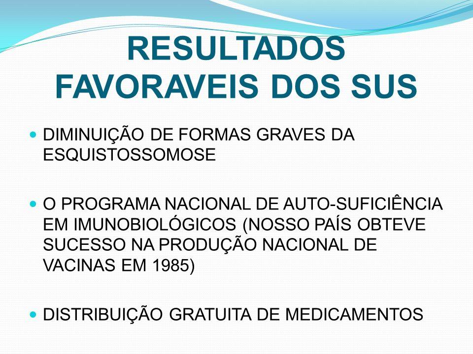 RESULTADOS FAVORAVEIS DOS SUS DIMINUIÇÃO DE FORMAS GRAVES DA ESQUISTOSSOMOSE O PROGRAMA NACIONAL DE AUTO-SUFICIÊNCIA EM IMUNOBIOLÓGICOS (NOSSO PAÍS OBTEVE SUCESSO NA PRODUÇÃO NACIONAL DE VACINAS EM 1985) DISTRIBUIÇÃO GRATUITA DE MEDICAMENTOS