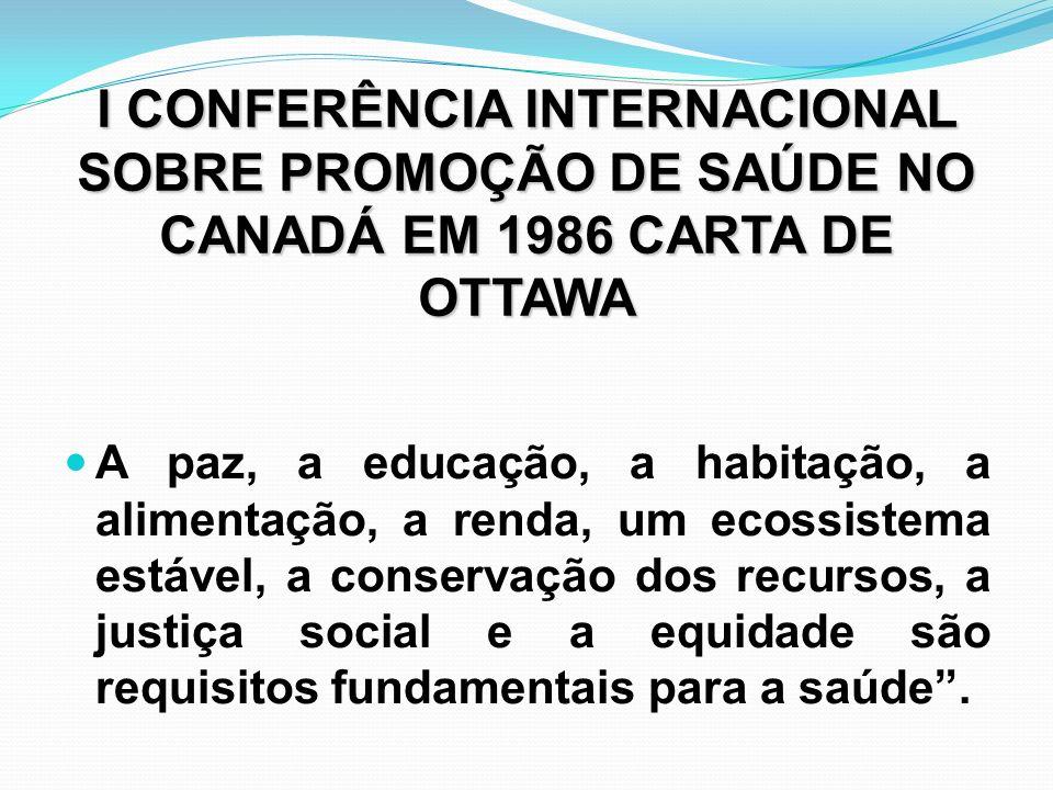 I CONFERÊNCIA INTERNACIONAL SOBRE PROMOÇÃO DE SAÚDE NO CANADÁ EM 1986 CARTA DE OTTAWA A paz, a educação, a habitação, a alimentação, a renda, um ecossistema estável, a conservação dos recursos, a justiça social e a equidade são requisitos fundamentais para a saúde.