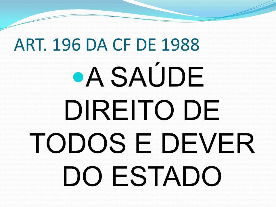 ART. 196 DA CF DE 1988 A SAÚDE DIREITO DE TODOS E DEVER DO ESTADO
