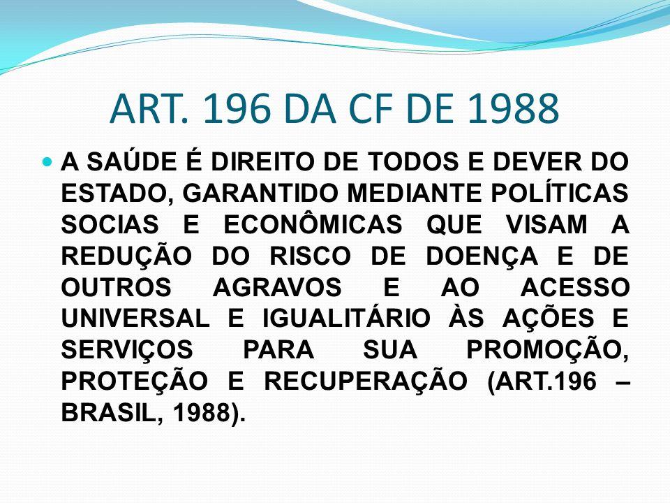ART. 196 DA CF DE 1988 A SAÚDE É DIREITO DE TODOS E DEVER DO ESTADO, GARANTIDO MEDIANTE POLÍTICAS SOCIAS E ECONÔMICAS QUE VISAM A REDUÇÃO DO RISCO DE