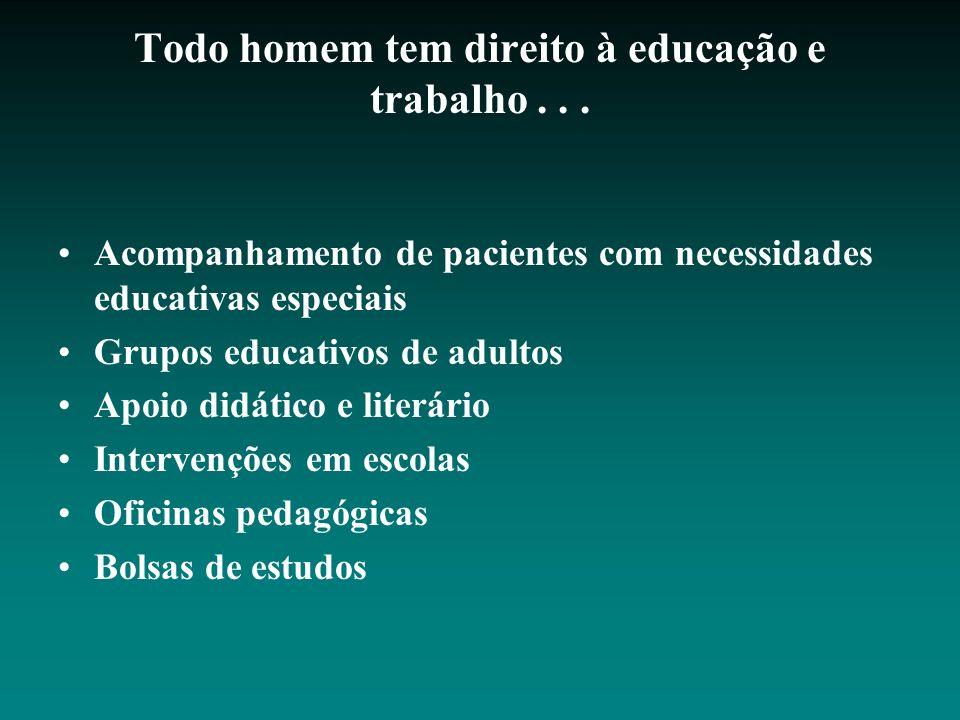 Todo homem tem direito à educação e trabalho... Acompanhamento de pacientes com necessidades educativas especiais Grupos educativos de adultos Apoio d