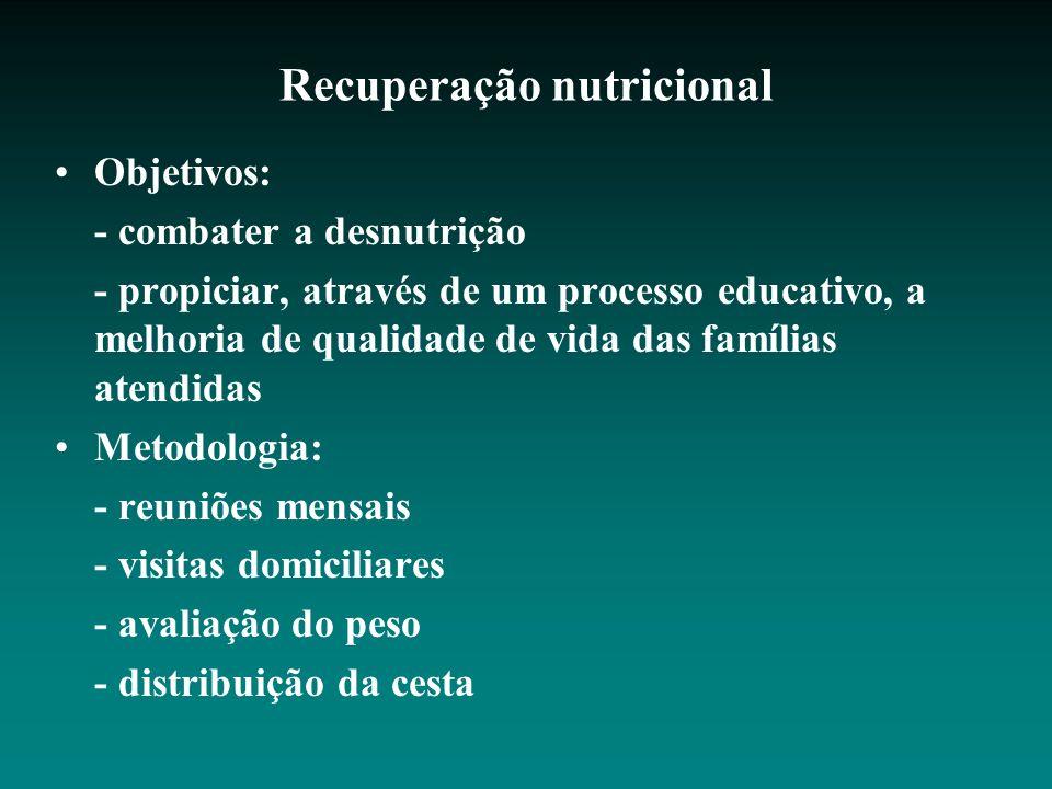 Recuperação nutricional Objetivos: - combater a desnutrição - propiciar, através de um processo educativo, a melhoria de qualidade de vida das família