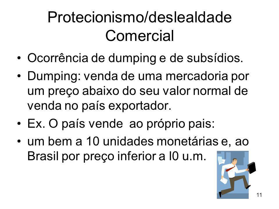 11 Protecionismo/deslealdade Comercial Ocorrência de dumping e de subsídios.