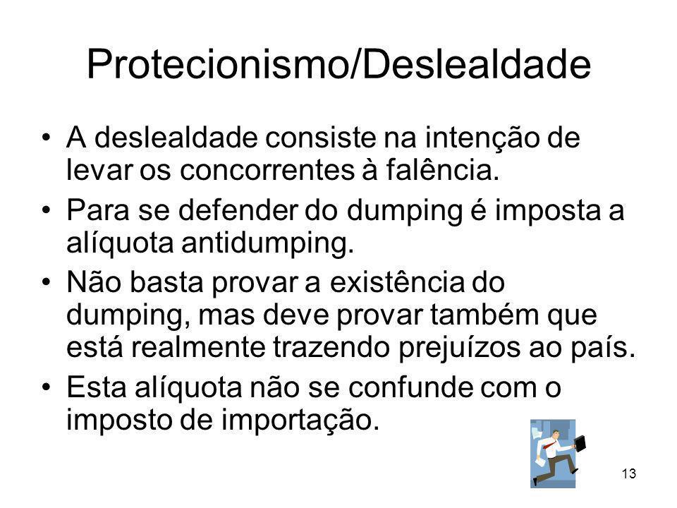 13 Protecionismo/Deslealdade A deslealdade consiste na intenção de levar os concorrentes à falência.
