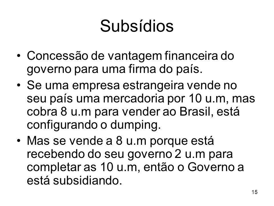 15 Subsídios Concessão de vantagem financeira do governo para uma firma do país.