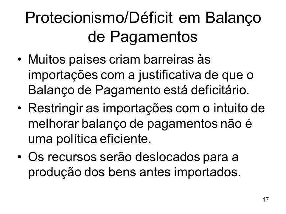17 Protecionismo/Déficit em Balanço de Pagamentos Muitos paises criam barreiras às importações com a justificativa de que o Balanço de Pagamento está deficitário.