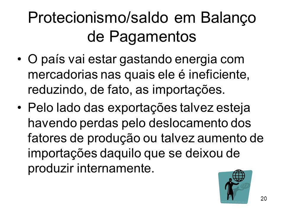 20 Protecionismo/saldo em Balanço de Pagamentos O país vai estar gastando energia com mercadorias nas quais ele é ineficiente, reduzindo, de fato, as importações.