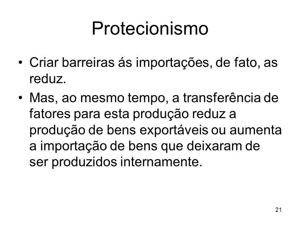 21 Protecionismo Criar barreiras ás importações, de fato, as reduz.