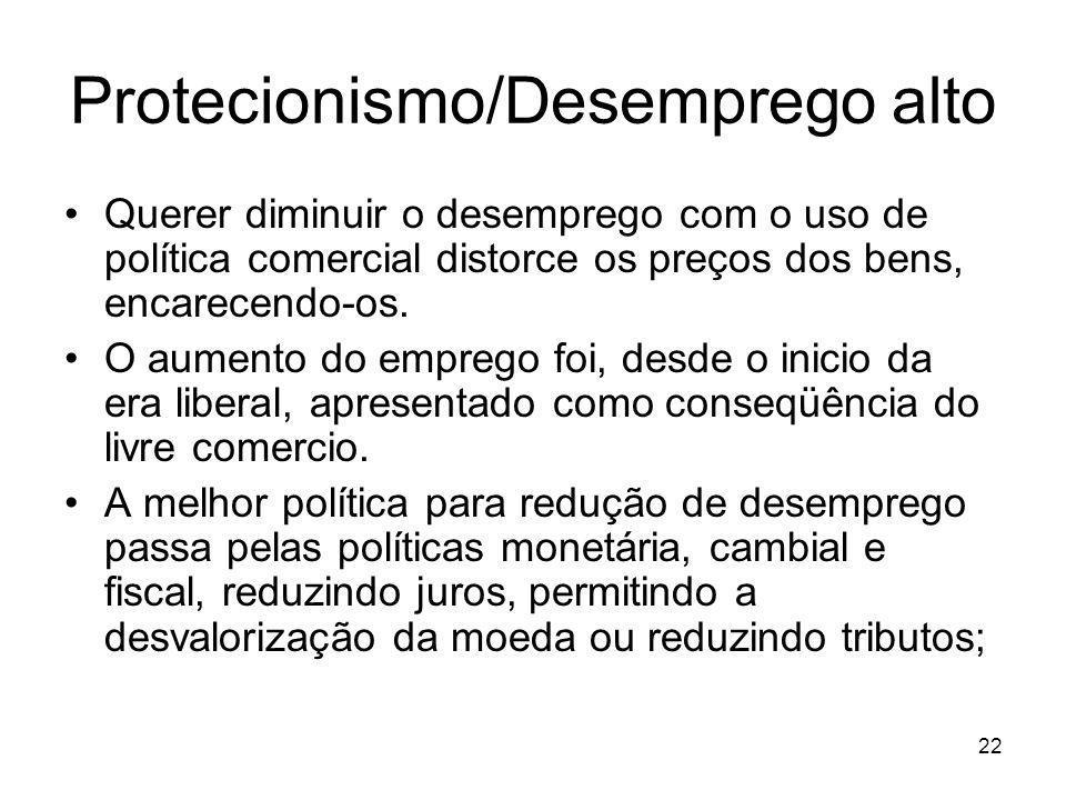 22 Protecionismo/Desemprego alto Querer diminuir o desemprego com o uso de política comercial distorce os preços dos bens, encarecendo-os.