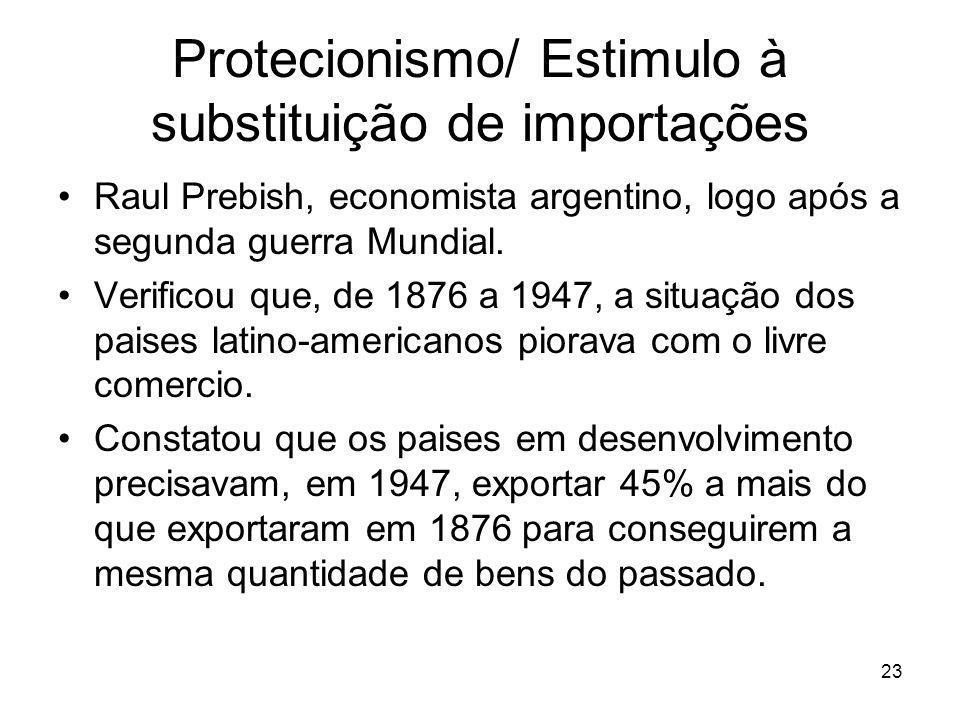 23 Protecionismo/ Estimulo à substituição de importações Raul Prebish, economista argentino, logo após a segunda guerra Mundial.