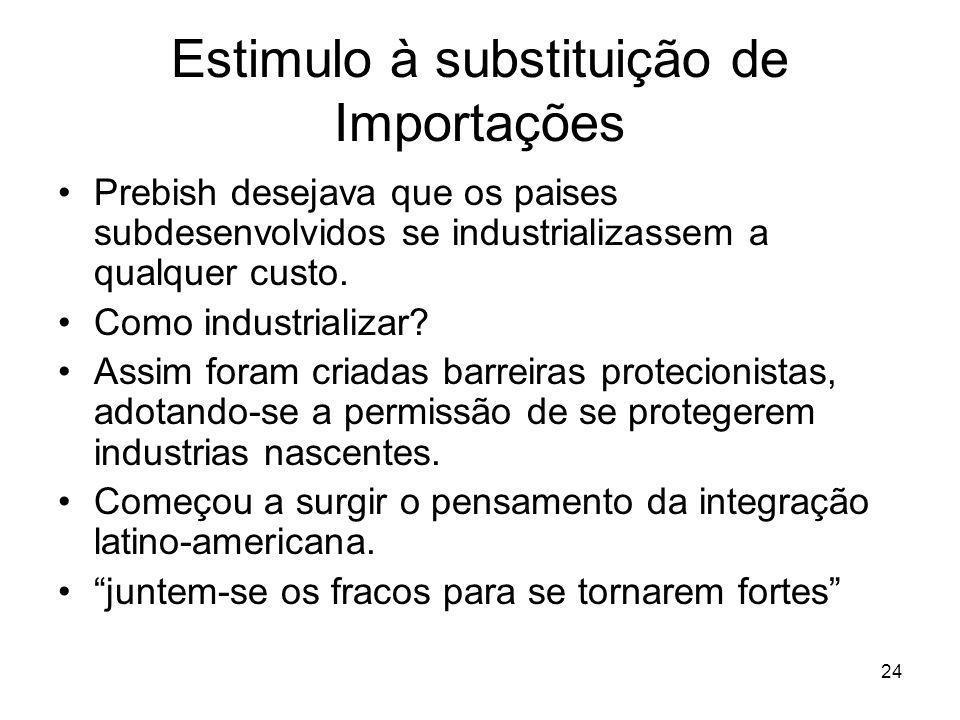 24 Estimulo à substituição de Importações Prebish desejava que os paises subdesenvolvidos se industrializassem a qualquer custo.