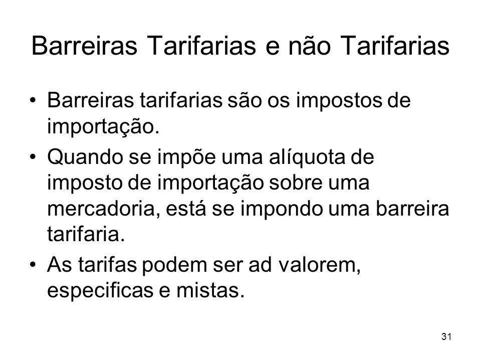 31 Barreiras Tarifarias e não Tarifarias Barreiras tarifarias são os impostos de importação.